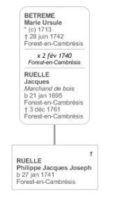 ruelle-jacques_enfants-2