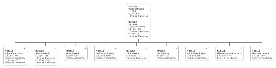 ruelle-jacques_enfants-3